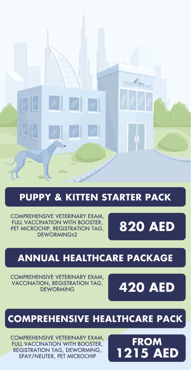 Healthcare packages for your pets